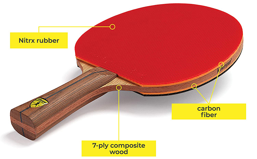 8 Best Ping Pong Paddles under $100: Perfect Grip and Speed